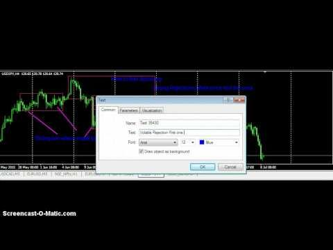 Forex Trading Price Action How To Find Decision Points With The
