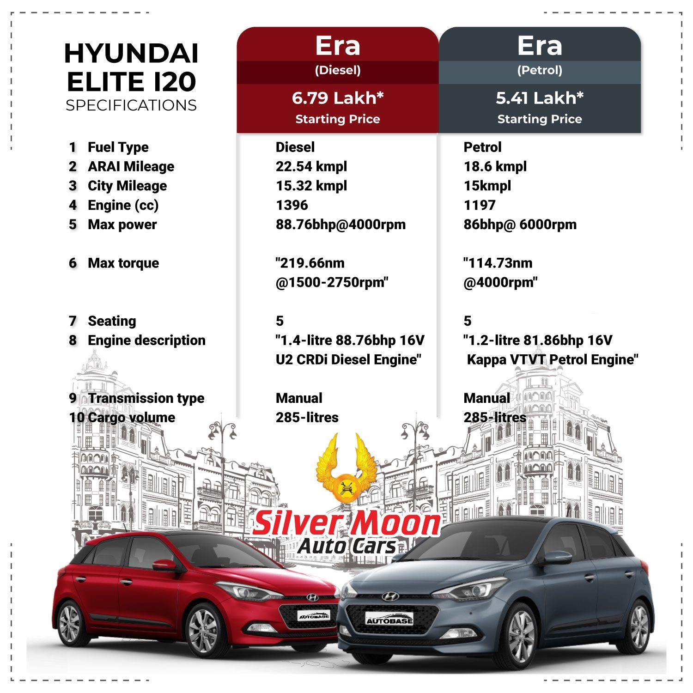Garage Service Cars Car Hyundai I20 I10 Hyundai Mileage