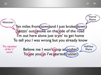 Poetry Terms Presentation with Song Lyric Examples | Figurative ...