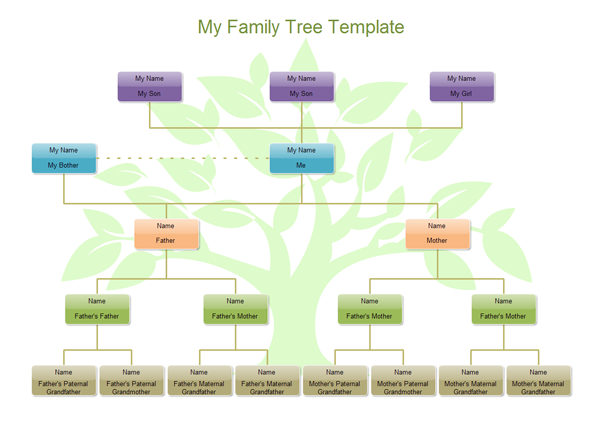 edraw includes a professional family tree template which