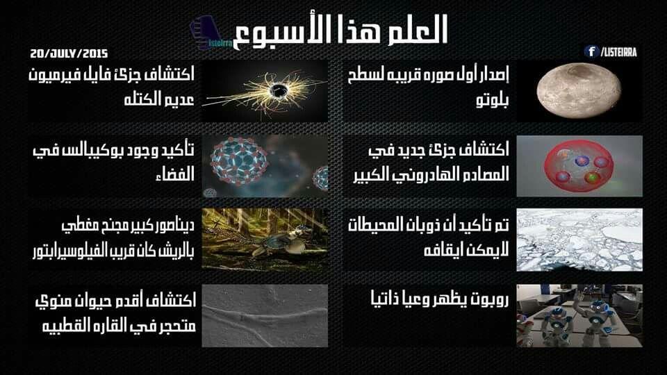 Pin By Afnan Alqasim On م ع ل وم ة Art