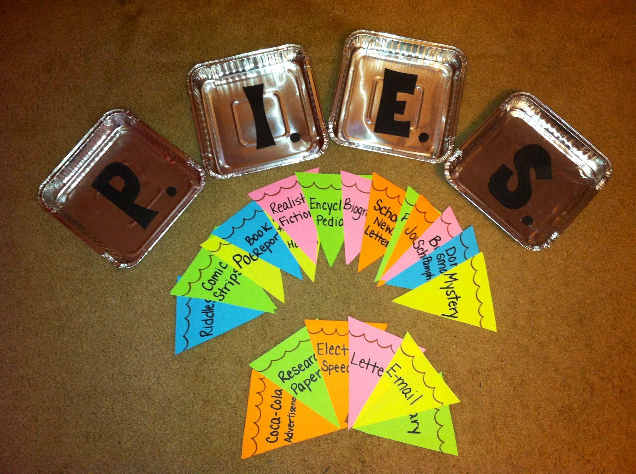 Author S Purpose Persuade Inform Entertain Share