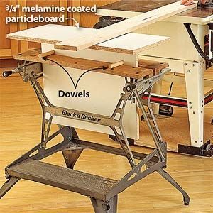 Good Idea For A Table Saw Extension Use Two Throw A Piece Of Plywood On Top To Match Height