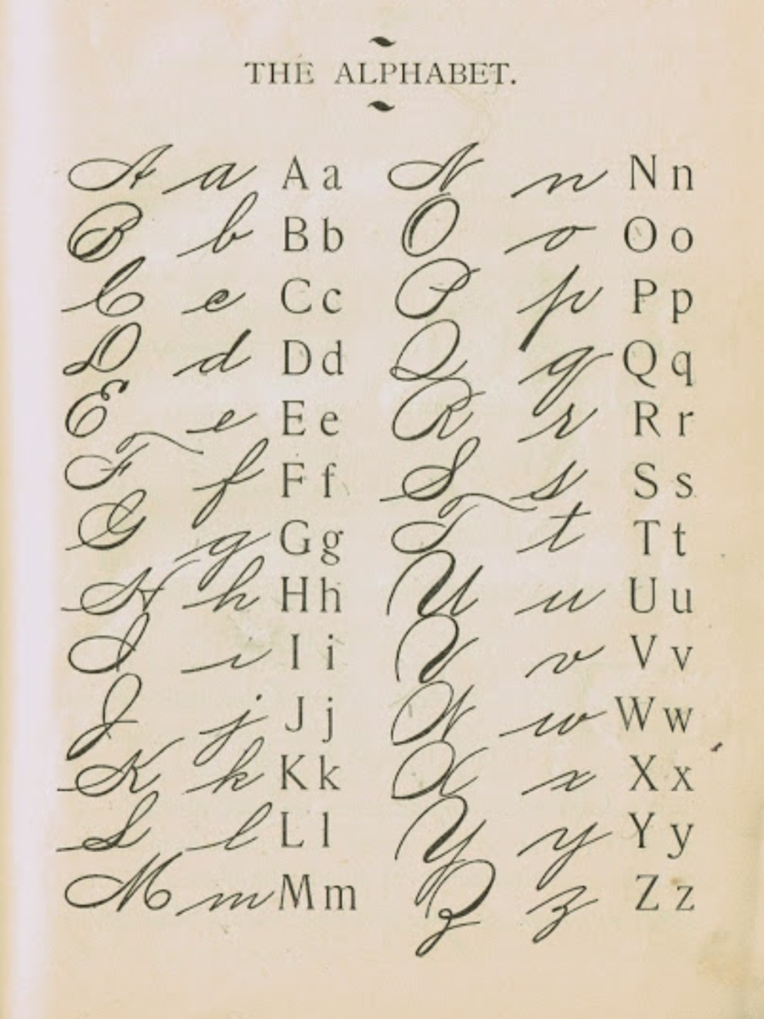 Discover Ideas About Cursive Alphabet