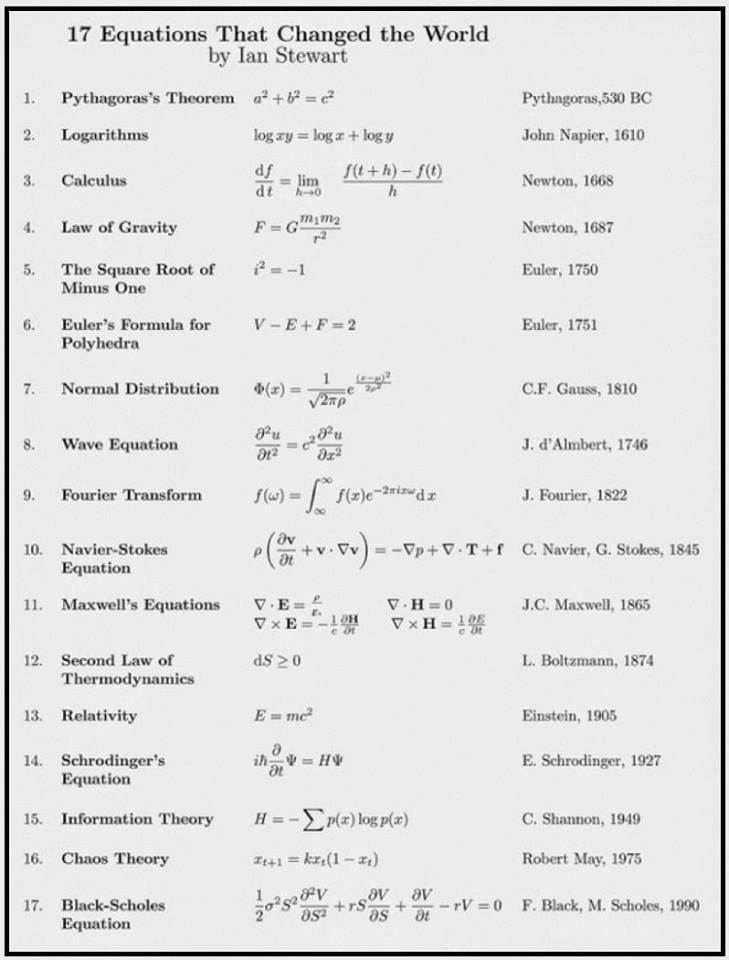 17 Equations That Important For All Electrical Engineers