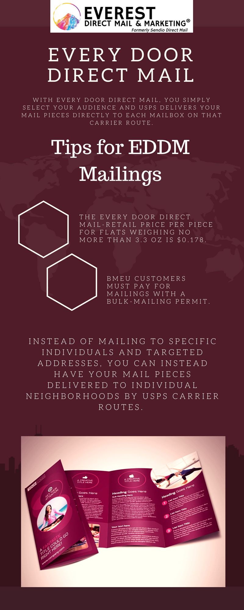 Every Door Direct Mail Review Your Carrier Route Selections Direct Mail Map Diagram
