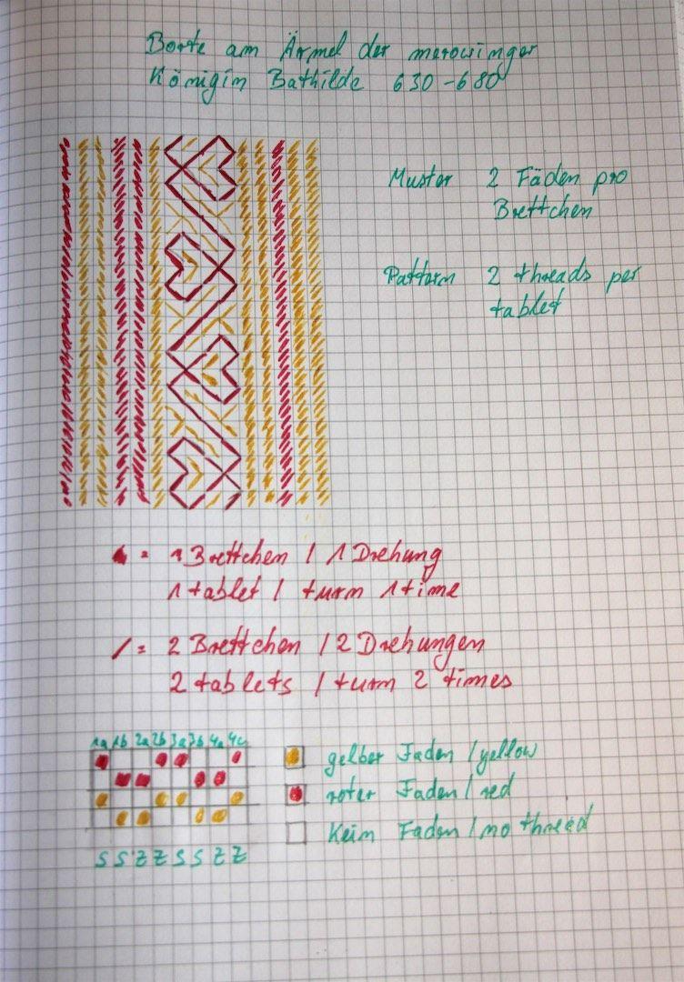 Tablet Weaving Patterns 10 By Eqos Brettchenweben