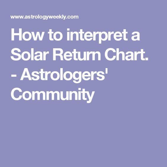 How To Interpret A Solar Return Chart Astrologers Community
