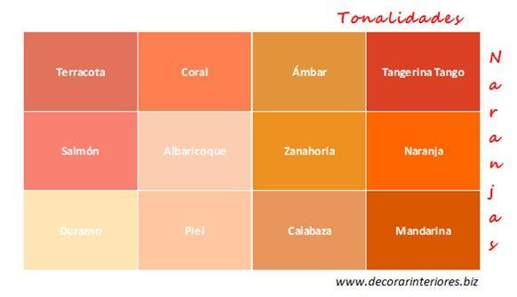 Tonos color naranja 582 335 mandarina - Tonos de colores para paredes ...