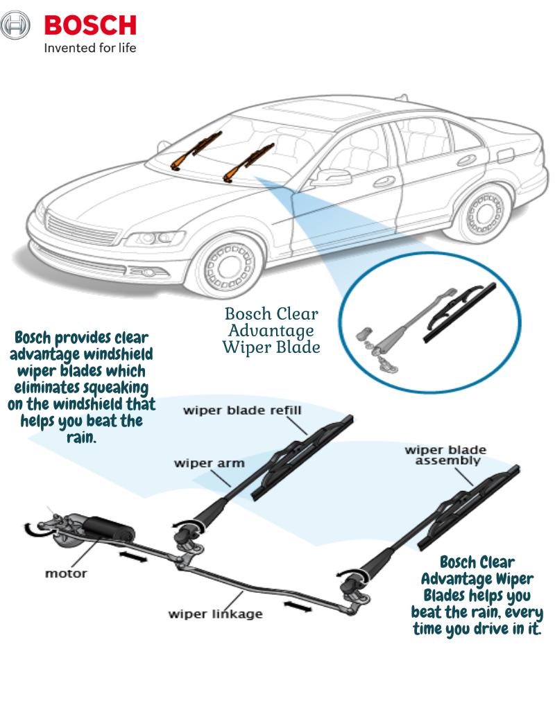 How Much Does It Cost To Replace A Wiper Transmission