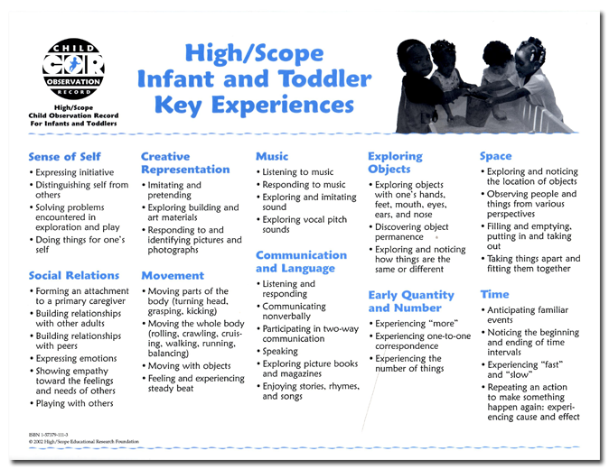child development observation on social development Social-emotional development is often harder to observe than cognitive or motor development in preschool children learn to use observation to evaluate the milestones of emotional development preschool children learn appropriate prosocial behaviors mostly from observation of adults.