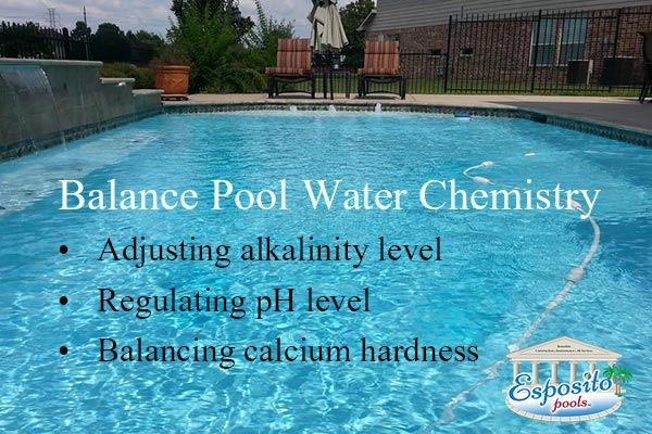 Adjusting Alkalinity Level Regulating Ph Level Balancing Calcium
