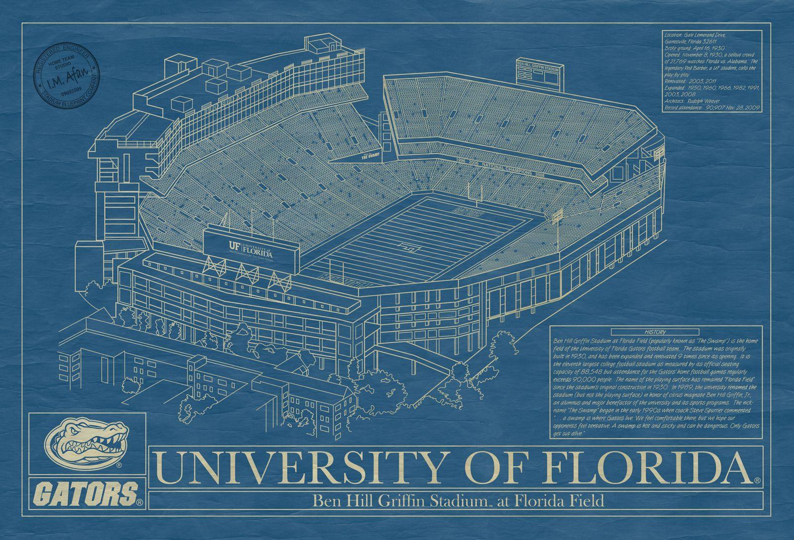 University of florida stadium as a unique blueprint style framed university of florida stadium as a unique blueprint style framed piece of art malvernweather Gallery