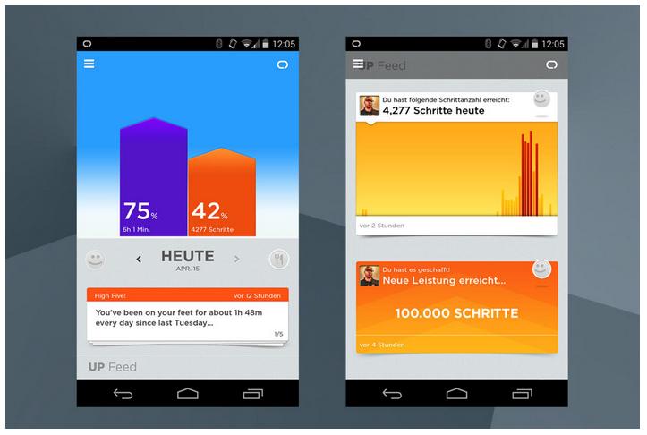 Wie #Wearables und Self-Tracker uns fit halten  http://www.twt.de/news/detail/wie-wearables-und-self-tracker-uns-fit-halten.html