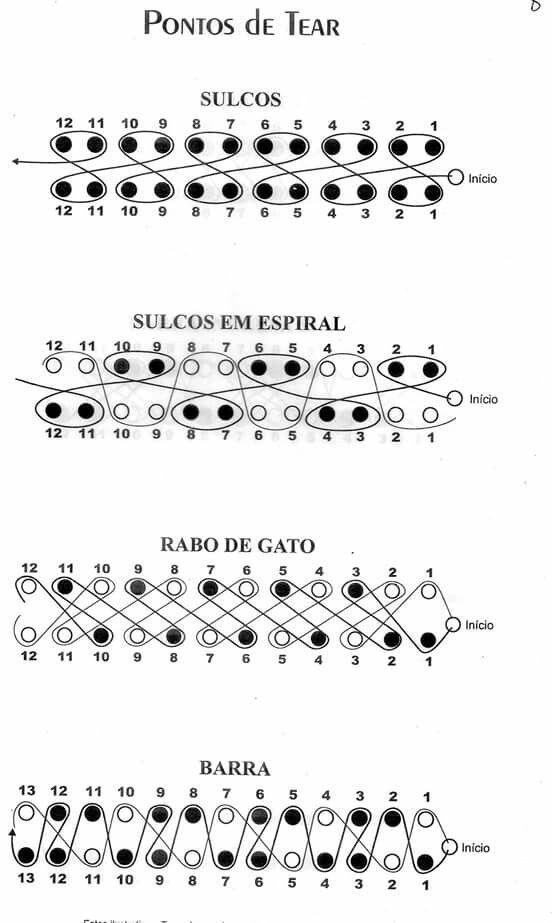 Pin by Damaris Rivera on Loom knit - Tejido en telar | Telar ...