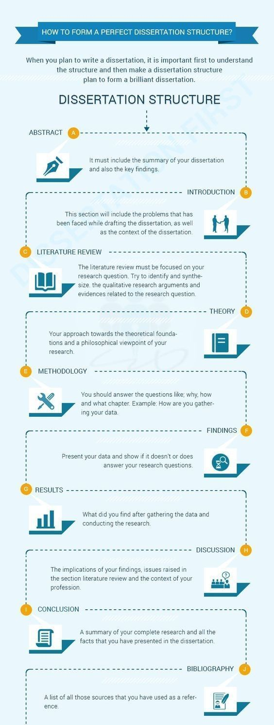 Dissertation Writing Help Essay Education Infographic Tip We Can Do Your Homew Skill Motivation Research In