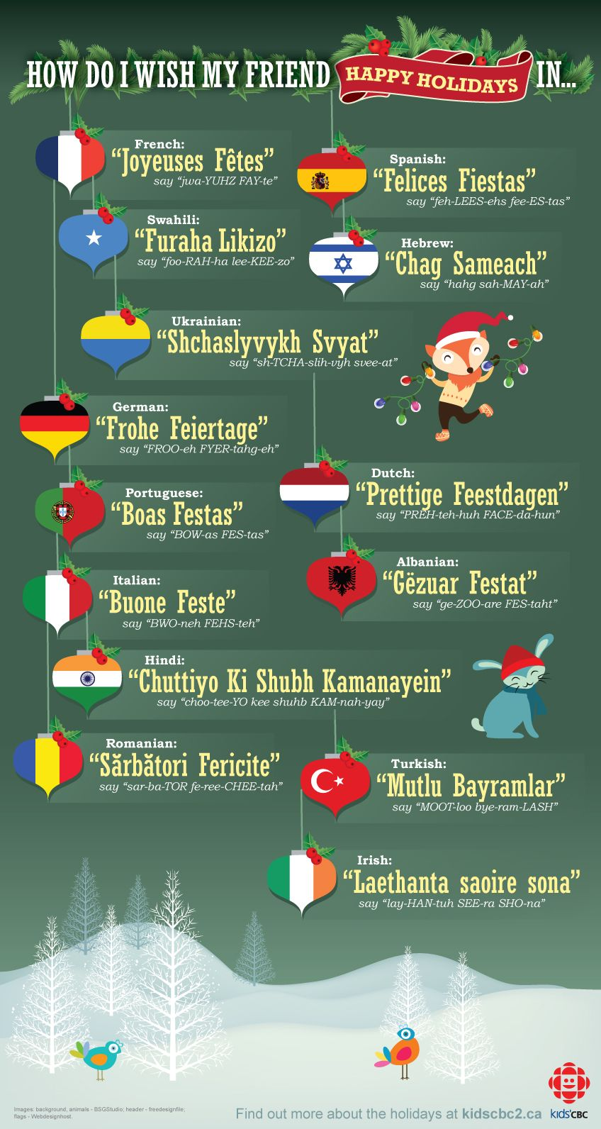 Frohe Weihnachten Hindi.How To Wish Your Friends Happy Holidays In 16 Different
