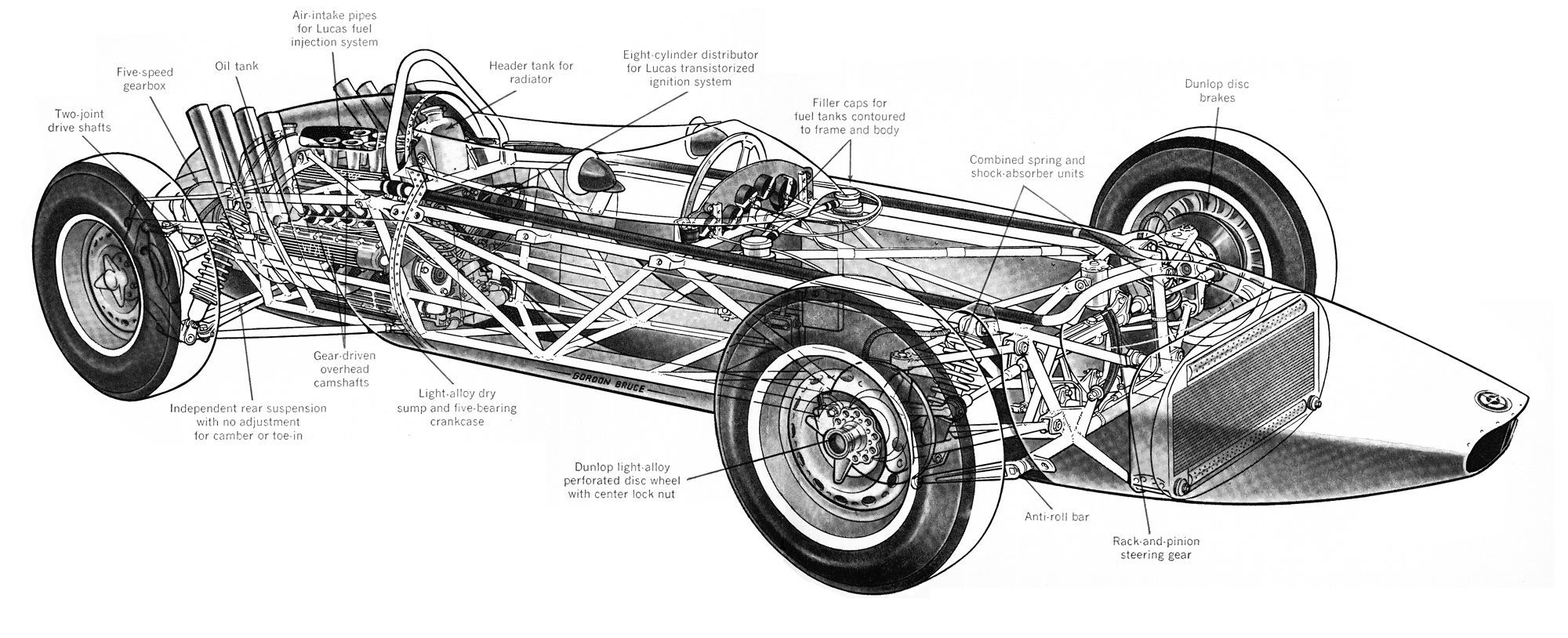 Another Car & Driver centerspread illustration from Gordon Bruce ...