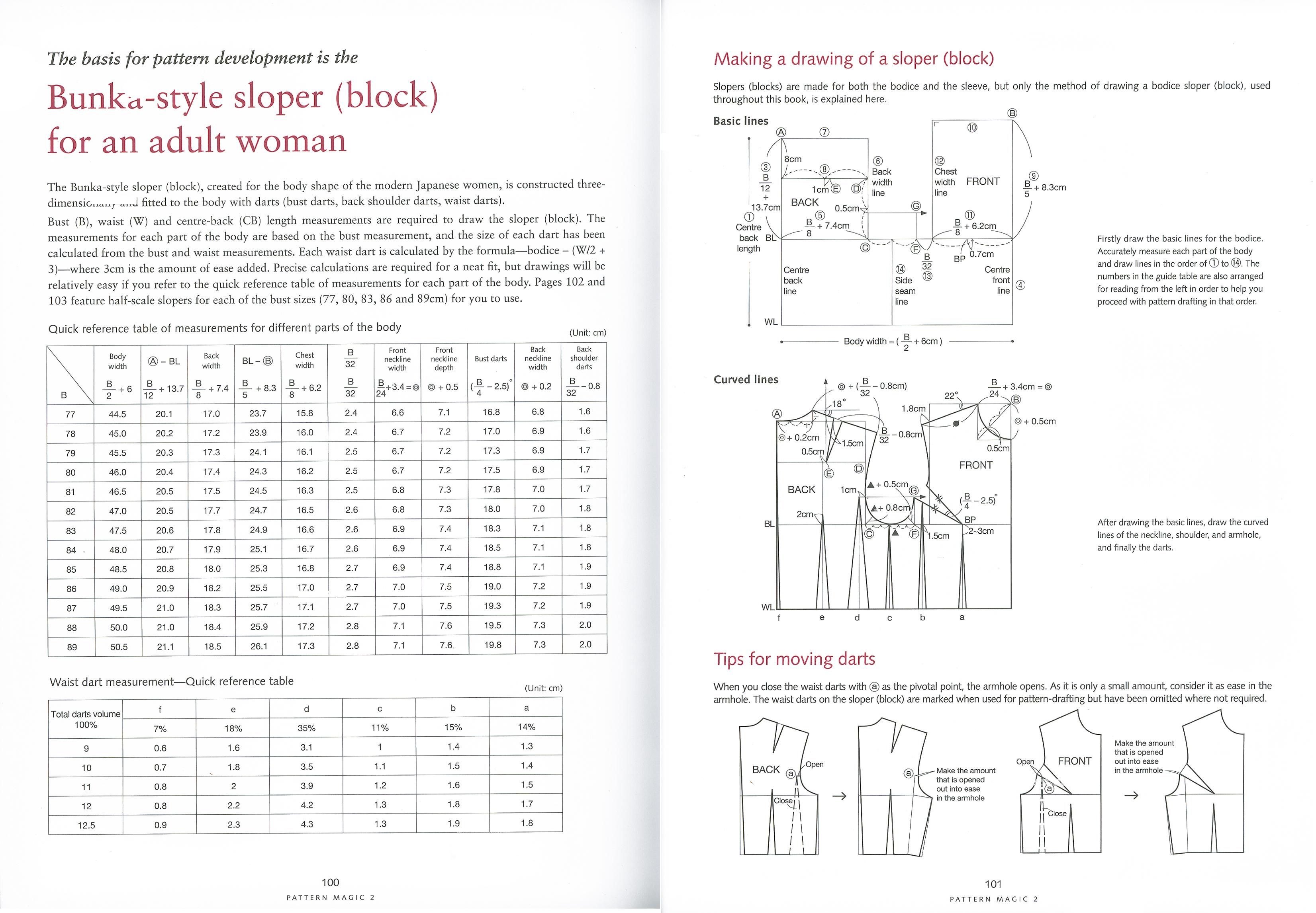 Week 1 Bunka Bodice Sloper Bodice Pattern Bunka Fashion College Japanese Sewing Patterns