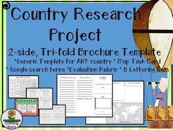 Country Research Project  Tri Fold Brochures And Template