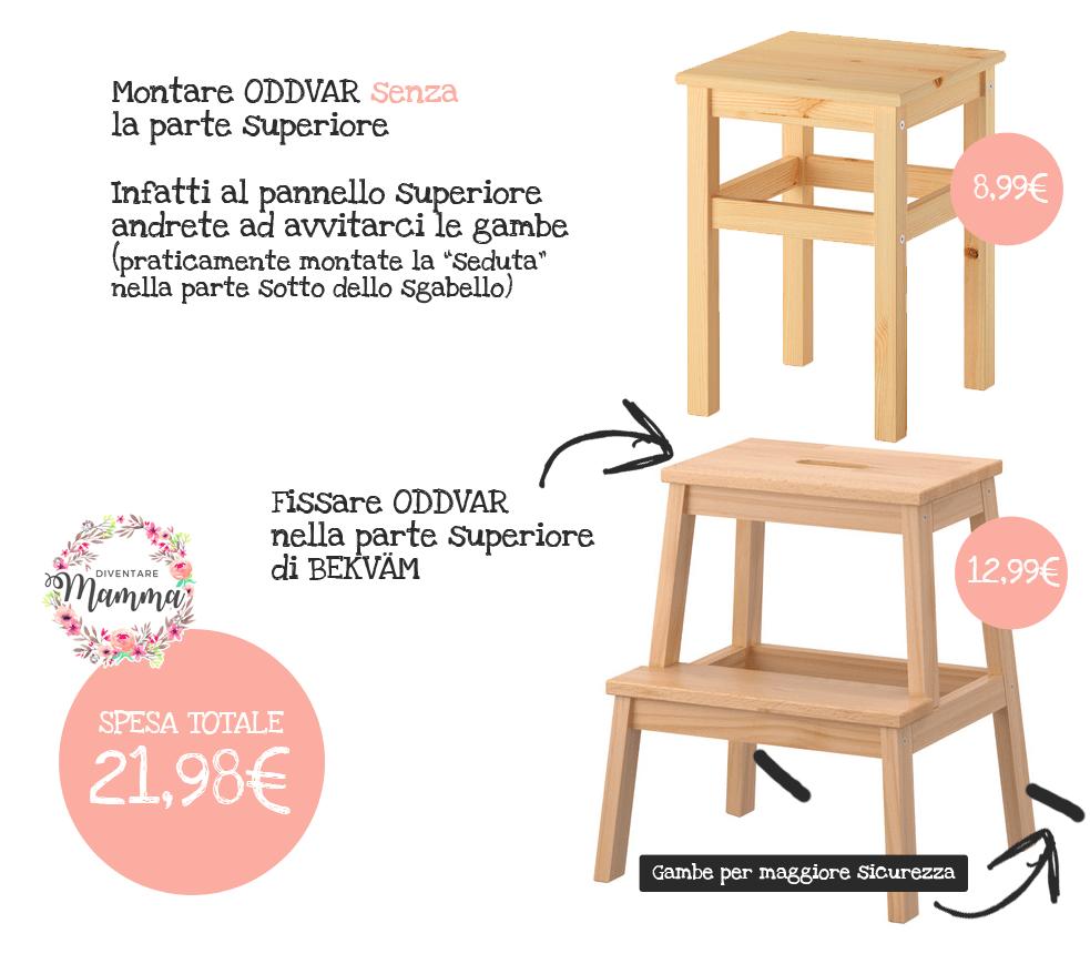 Come Creare Una Learning Tower Con Sgabelli Ikea Torre Di Apprendimento Sgabello Per Bambini Ikea