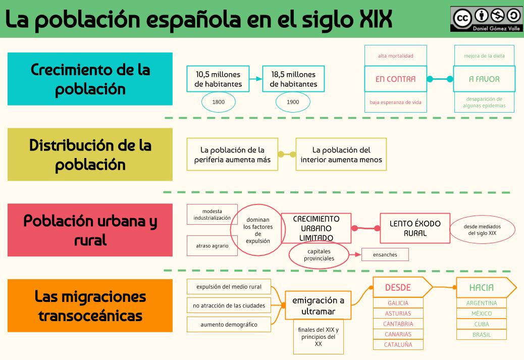 Imagen Historia De Espana Historia Universal Contemporanea Geografia E Historia