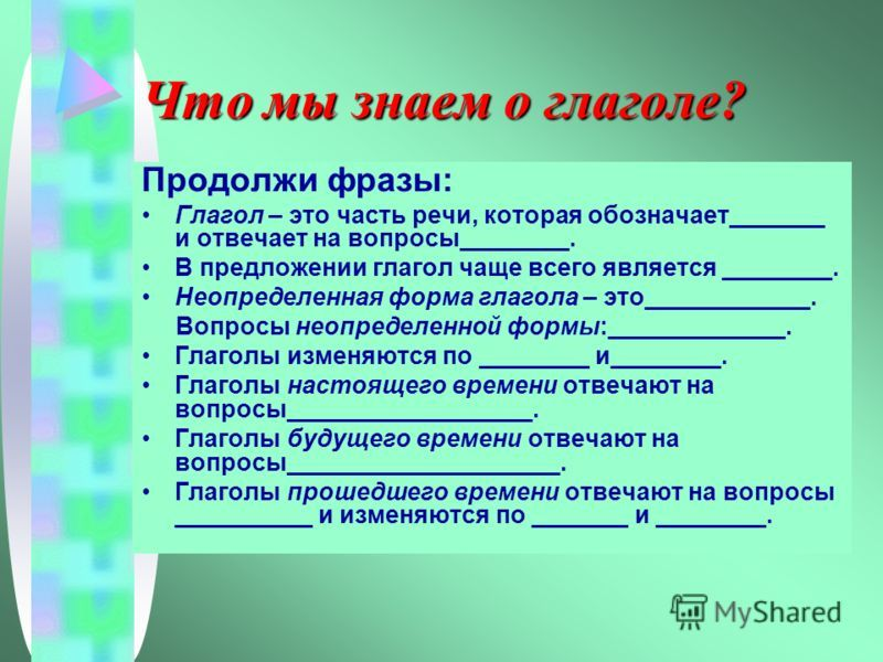 Уроки-презентации по русскому языку 4 класс по программе школа