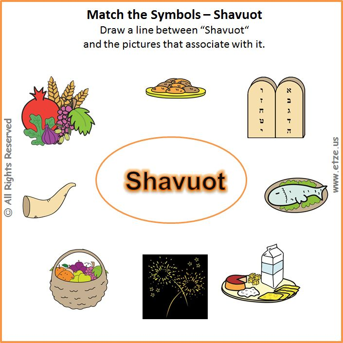 Shavuot Match The Symbols Worksheet One Worksheet Many Activities