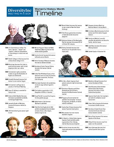 Women History Month #Timeline by @DiversityInc | Women | Pinterest ...