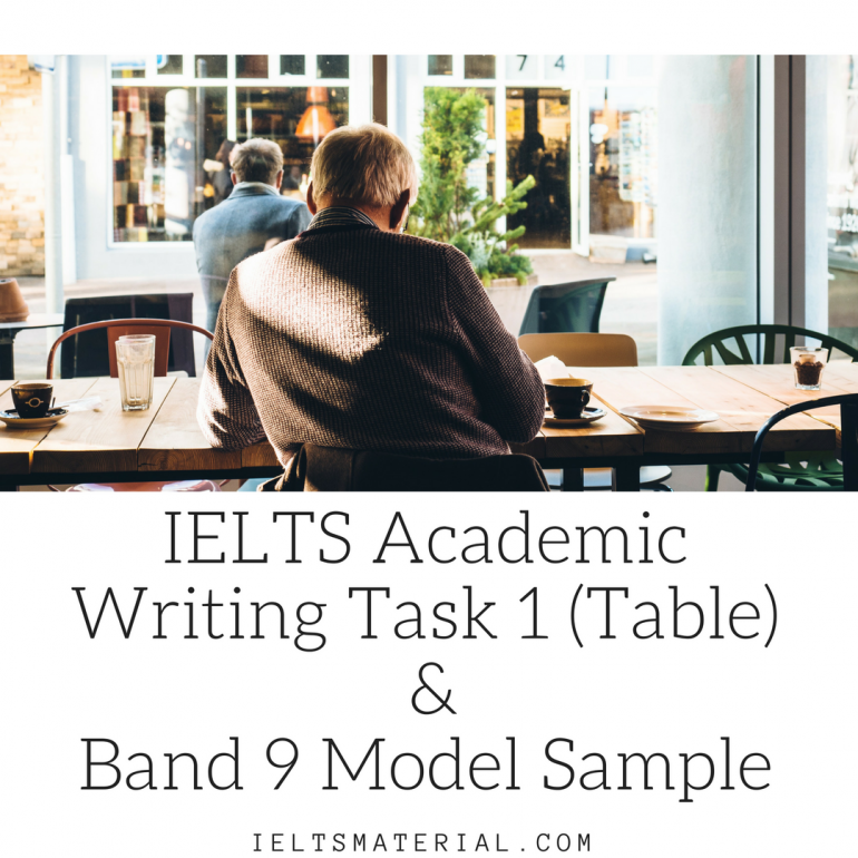 academic writing jobs uk Find freelance academic writing work on upwork 70 academic writing online jobs are available.