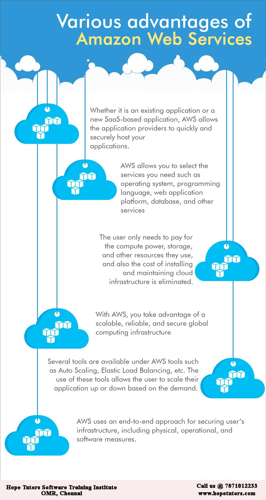 AWS Training in Chennai Cloud services, Virtual academy