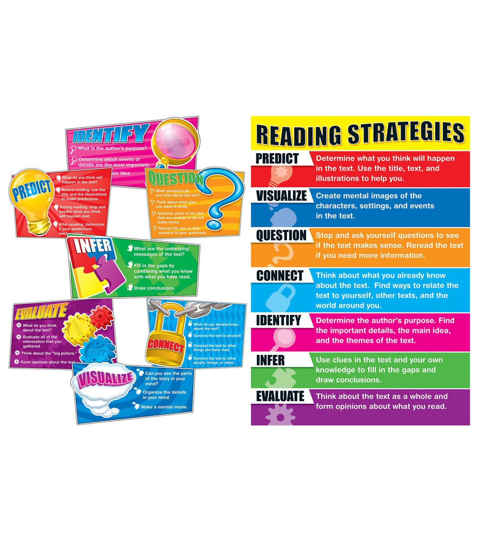 Reading Strategies Bulletin Board Set 2 Sets
