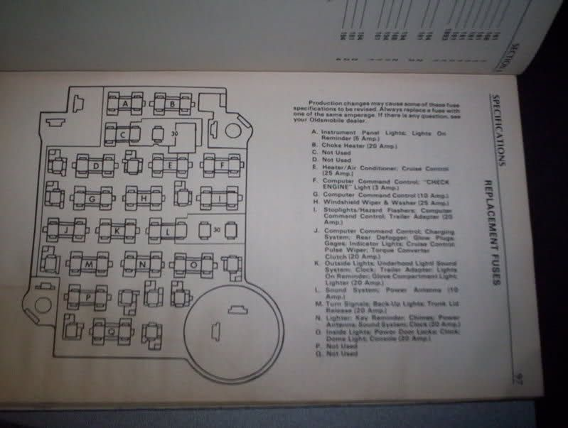WORN OUT 1986 cutlass supreme fuse box | GBodyForum  '78