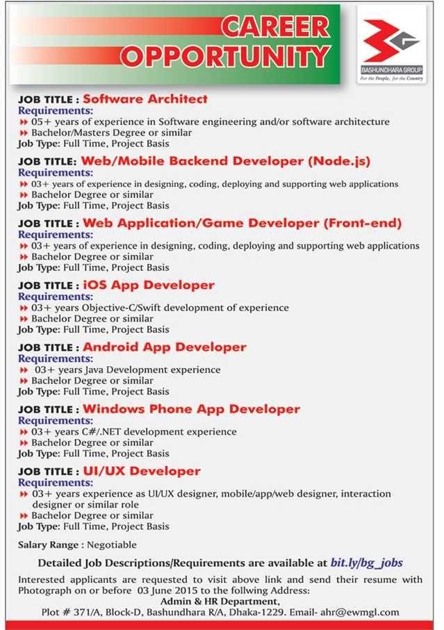 Organization Bashundhara Group job circular, Post Software - software architect resume