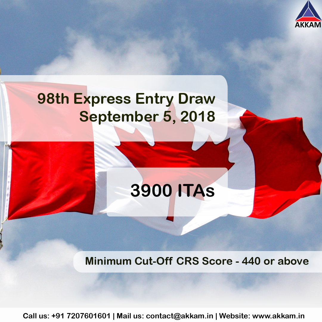 98th Express Entry Draw Issued 3,900 Invitations – Cut off Score 440