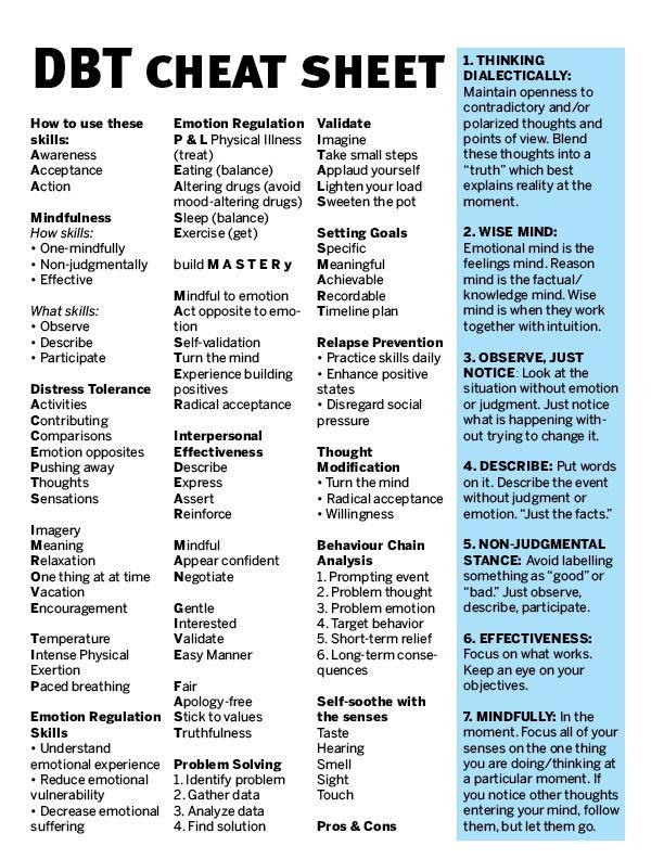 73 Self Management Ideas School Counseling School Social Work School Psychology