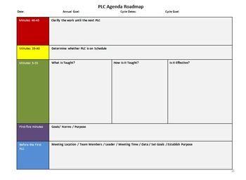 professional learning community roadmap plc pinterest professional learning communities. Black Bedroom Furniture Sets. Home Design Ideas