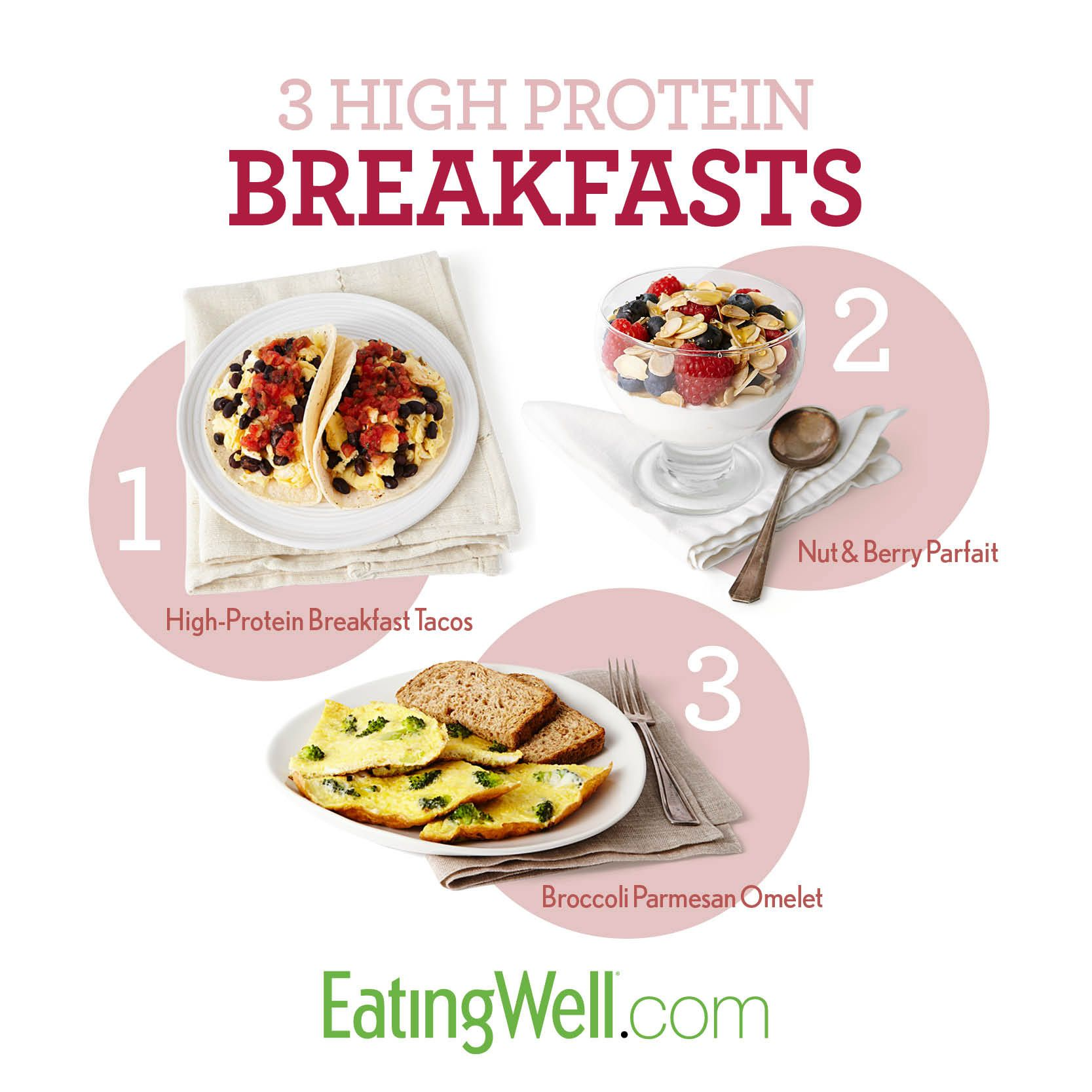 How To Get 20 Grams Of Protein For Breakfast