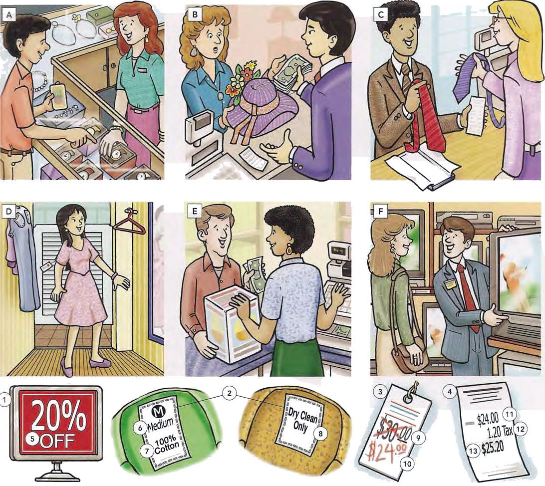 Shopping In Stores And Shops Vocabulary