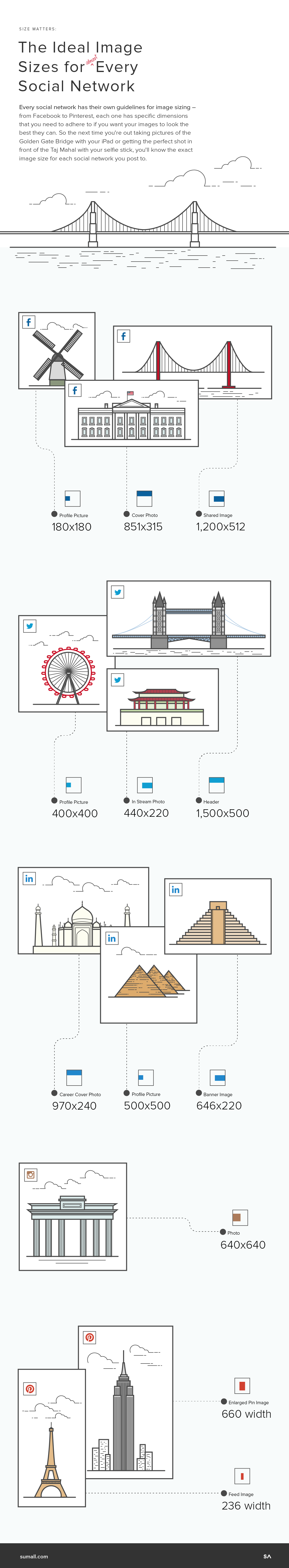 The ideal image size for almost every social network. #infographic (More design inspiration at www.aldenchong.com)