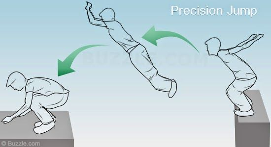 Learn Parkour Basic Moves Watching Videos : Precision Jump.
