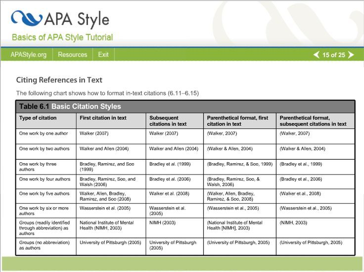 example of apa citation in paper Screen capture of APA In-text - writing a paper in apa format