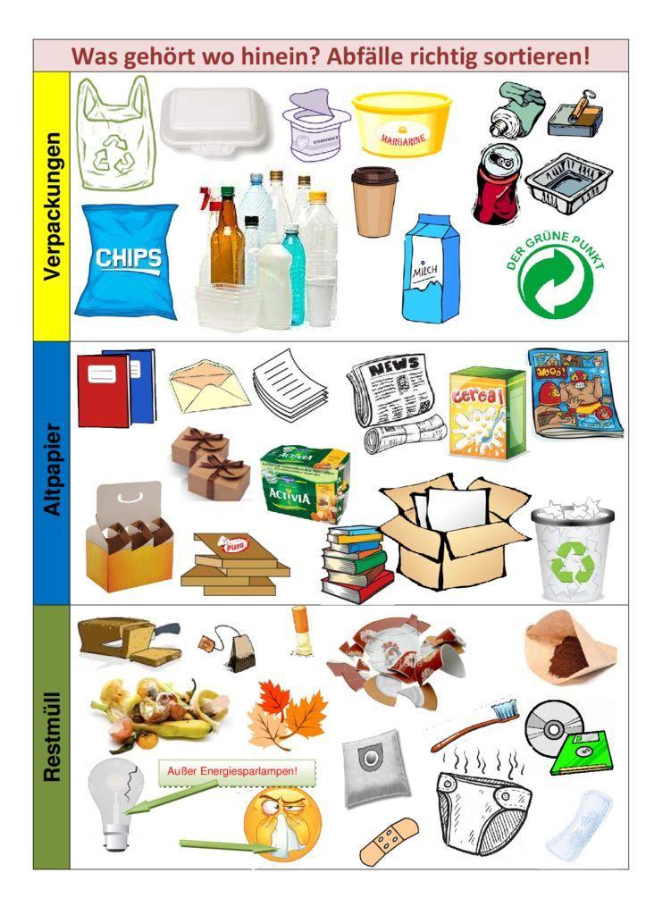 Arbeitsblatt Mülltrennung Xiaomi : Thumbnail of mülltrennung earth day sorting gabbage