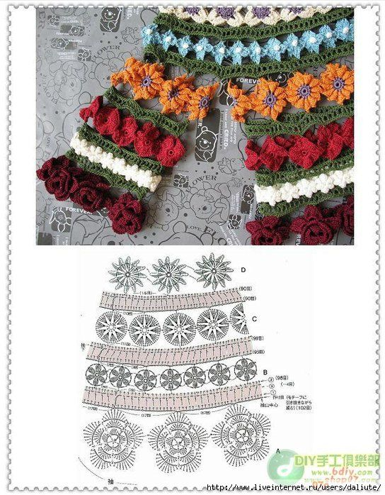 Um blog sobre *crochê e tricô* novidades da moda, decoração, bebê ...