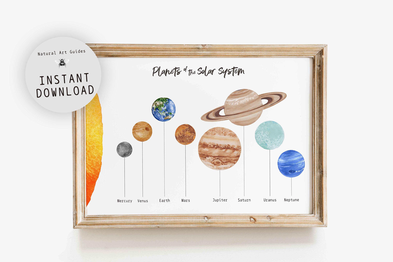 Planets Of The Solar System Art Print Digital Download Homeschool Decor Montessori Learning Mo Solar System Art Homeschool Posters The Solar System Art Solar system bathroom decor