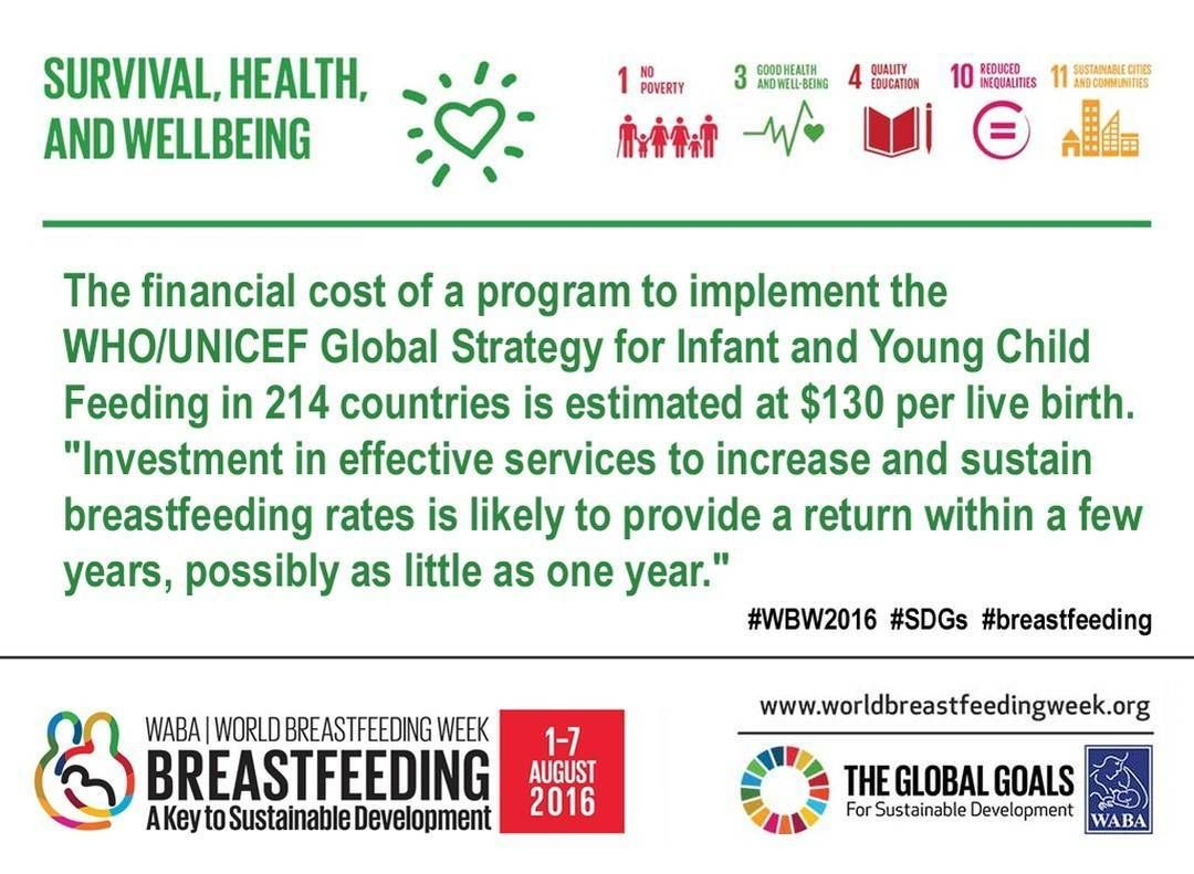 World Breastfeeding Week 2016. Theme 2: Survival Health and Wellbeing. #WBW2016 #SDGs #breastfeeding #nutritioncareofrochester #fact1