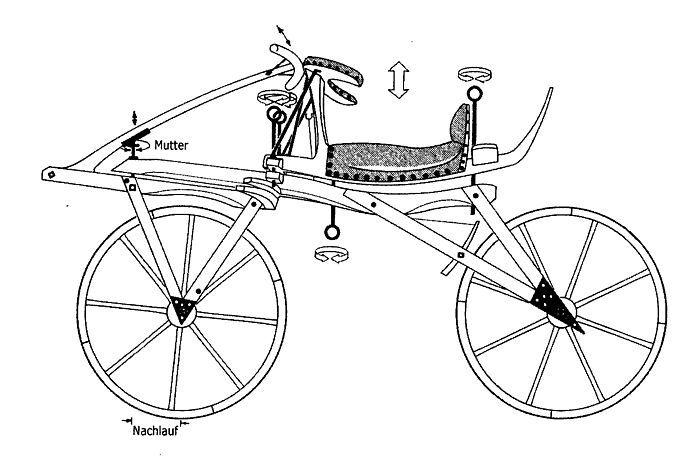 Laufmaschine oder Draisine, höhenverstellbar, gezeichnet