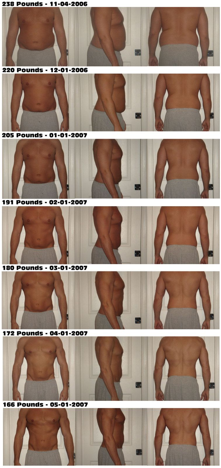 this guy s amazing weight loss looked up a realistic timeline for