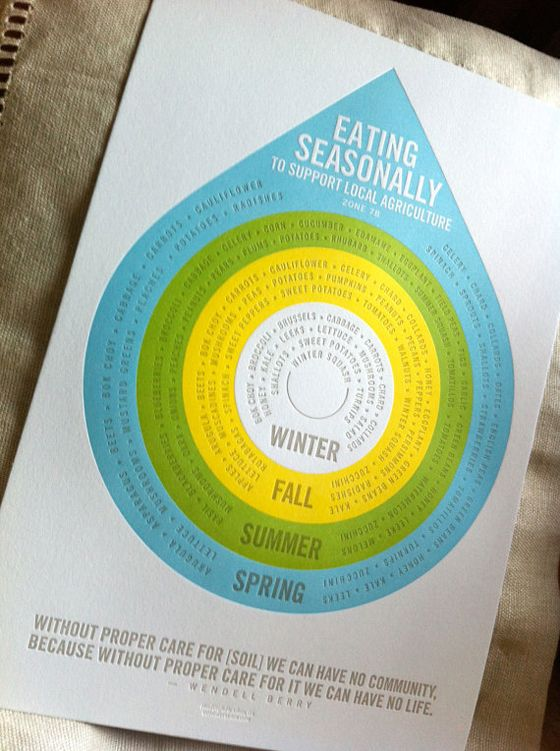 Eating Seasonally, print from Concrete Lace
