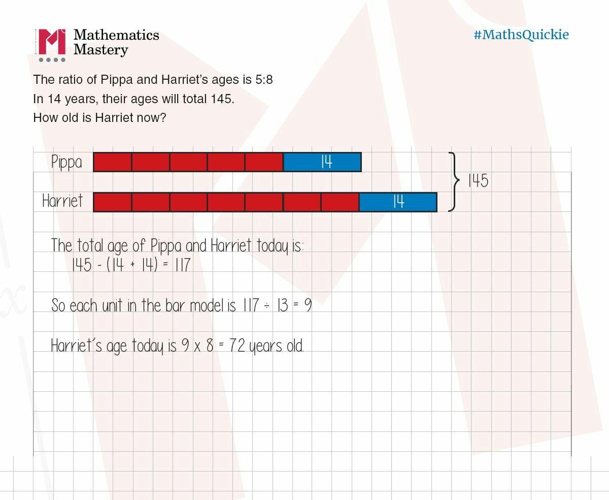 Pin by Matt Coleman on maths mastery Bar chart